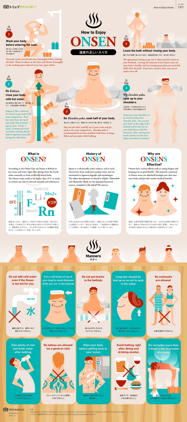 tripadvisor-onsen-infographic